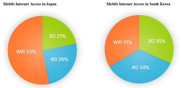 With More Than 510M Users, APUS Announces Plans to Fully Enter the Japanese and South Korean Markets